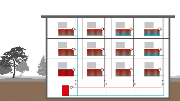 Ein hydraulischer Abgleich ist in jedem Wohngebäude sinnvoll. Denn er gewährleistet in jedem Raum eine angenehme Temperatur. Grafik: Honeywell